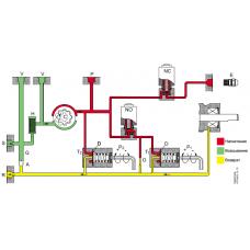 Насосы жидкотопливные Danfoss серии BFP52E типоразмер  3-5